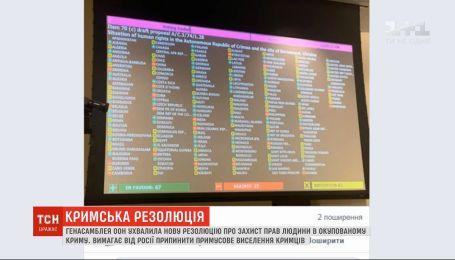 Украина официально поблагодарила страны, поддержавшие в ООН проект резолюции по Крыму