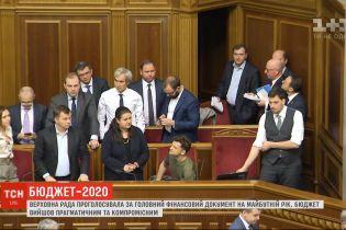 Рекордний за швидкістю ухвалення проєкт бюджету на 2020 рік погодила Верховна Рада