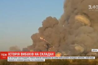 Самые масштабные взрывы на военных складах Украины: причины и хронология событий