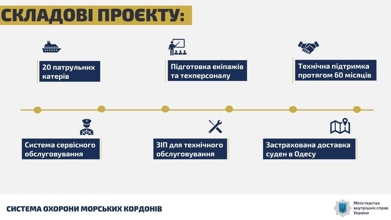 Охорона морського кордону України_05