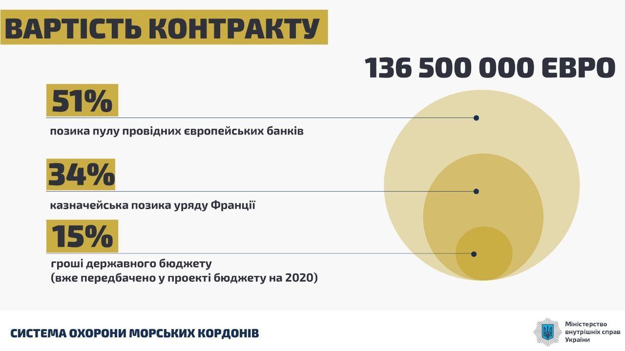 Охорона морського кордону України_06