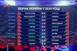Ни одного поражения в 2019 году: каким был путь сборной Украины на Евро-2020