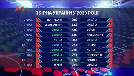Жодної поразки у 2019 році: яким був шлях збірної України на Євро-2020