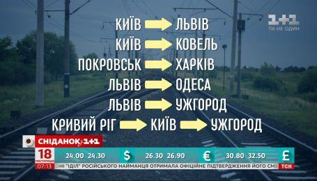 """""""Укрзализныця"""" уже назначила шесть дополнительных поездов на новогодние праздники – экономические новости"""