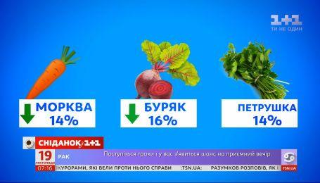 Депозити без податків, готівка в магазинах та ціни на овочі – Економічні новини