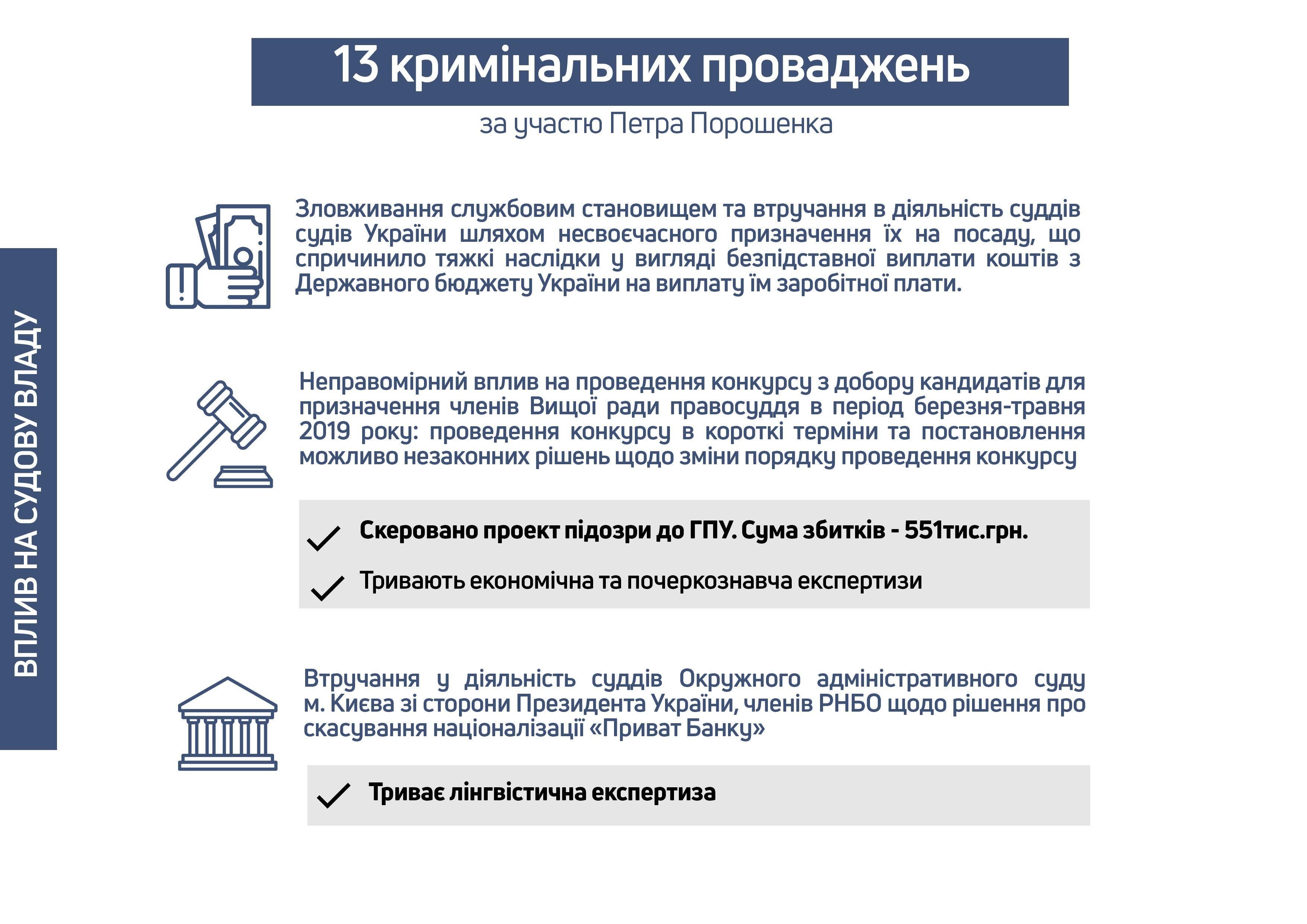 справа Порошенка_3