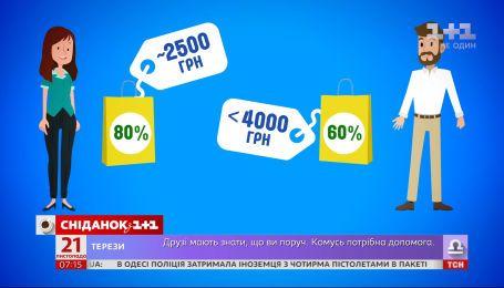 Понад половина українців планує закупи на Чорну п'ятницю