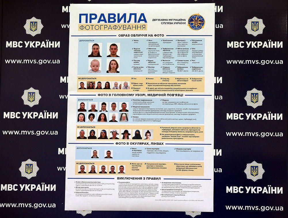 Нові правила фотографування на паспорт