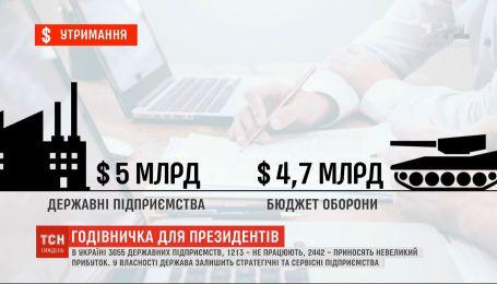 Уряд планує отримувати 12 мільярдів гривень на рік від приватизації державних підприємств