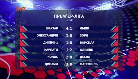 Чемпіонат України: всі результати 15 туру та анонс наступних матчів
