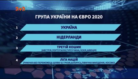 З ким Україна може зустрітися на Євро-2020 та як відбуватиметься жеребкування