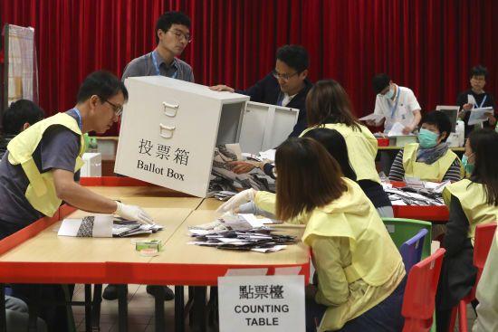 У Гонконгу продемократична опозиція одержала нищівну перемогу на місцевих виборах