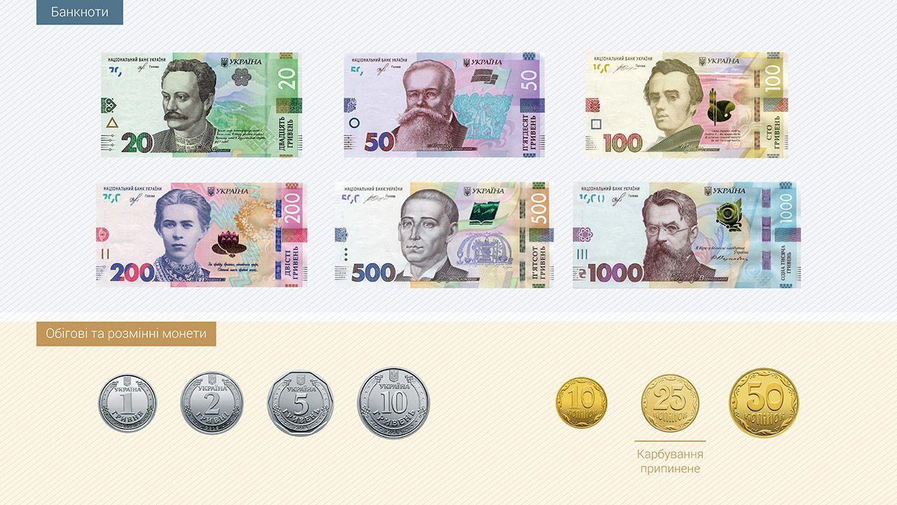 Гривня, гроші, нові банкноти_5