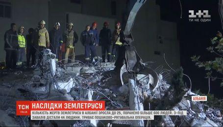 Кількість жертв землетрусу в Албанії зросла до 24, поранено понад 600 людей