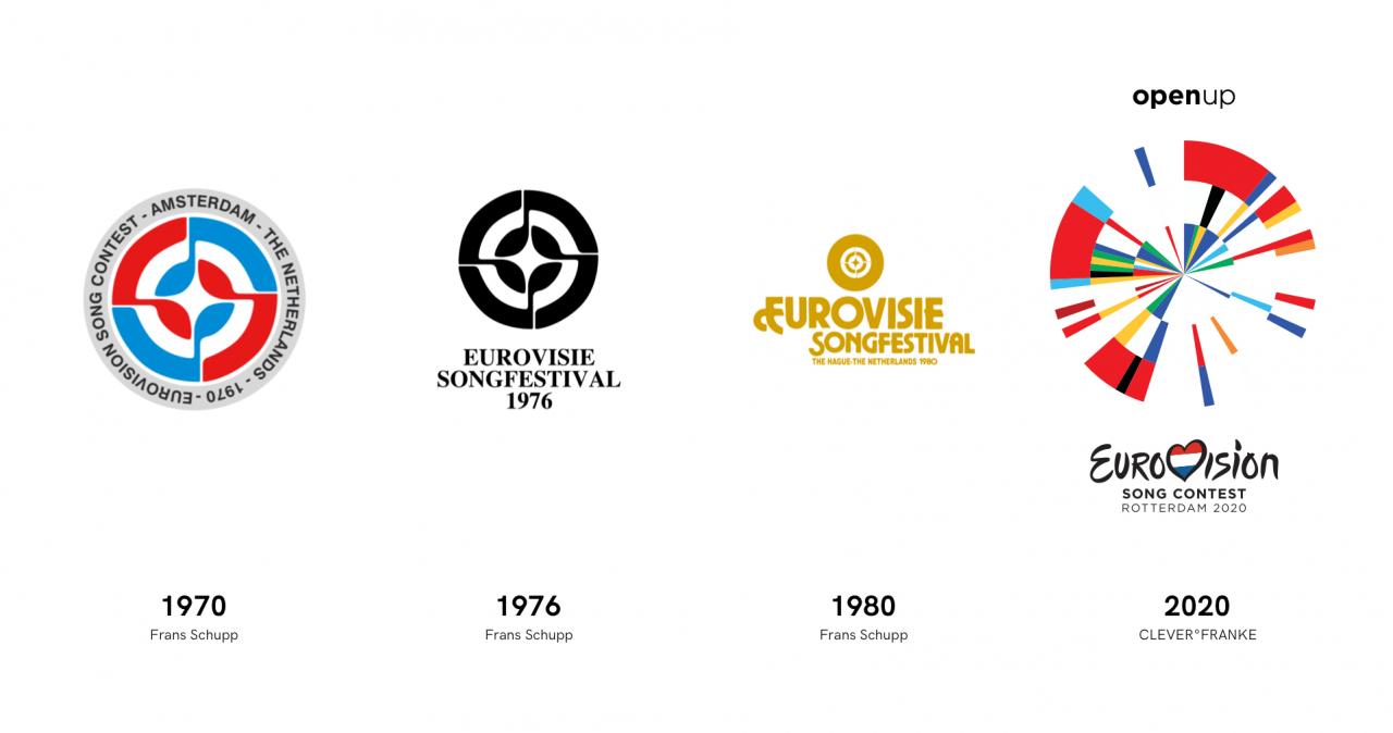 Лого Євробачення2020_2