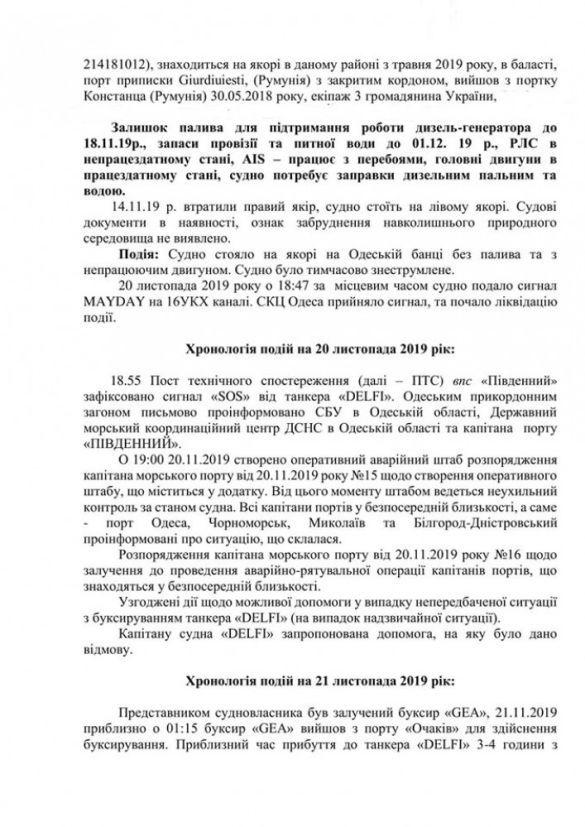 Звіт щодо танкера Делфі_1