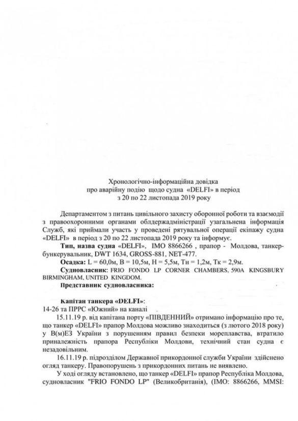 Звіт щодо танкера Делфі_4