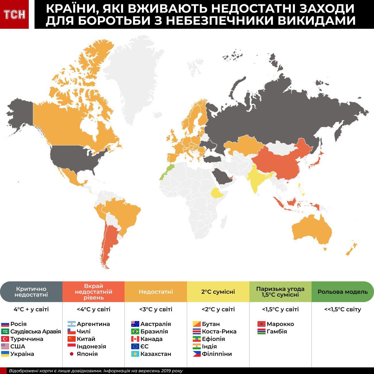 інфографіка про заходи проти кліматичних змін