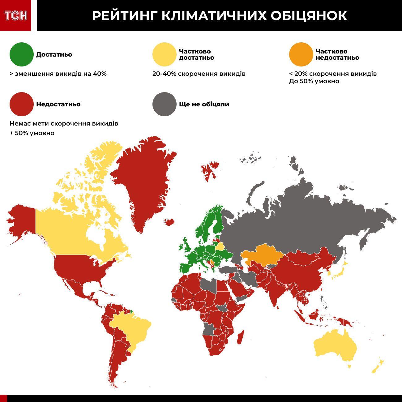 інфографіка про заходи проти кліматичних змін 2