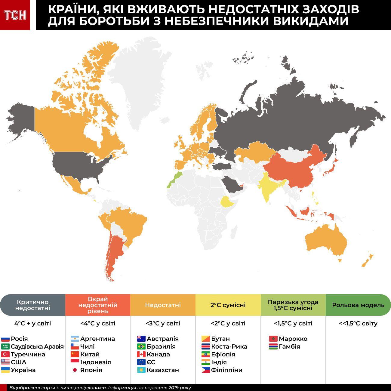 інфографіка про заходи проти кліматичних змін 3