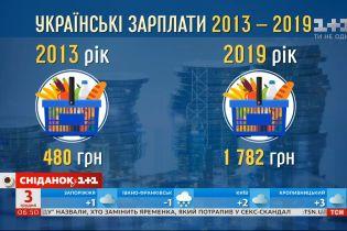 Чому українці не відчувають ефекту від зростання зарплат та коли це зміниться