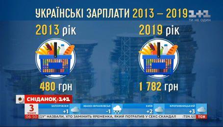 Почему украинцы не чувствуют эффект от роста зарплат и когда это изменится