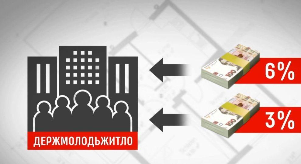 карта метро санкт-петербурга 2020 года с новыми станциями и районами
