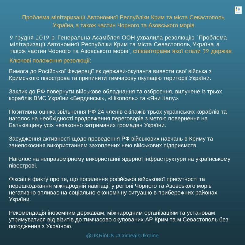 резолюція ООН