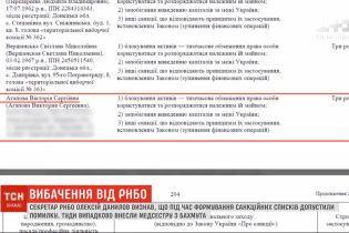 В РНБО визнали, що під час формування санкційних списків допустили помилку
