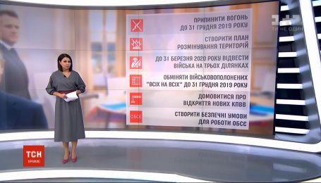 Зеленський і Путін висловили різні погляди щодо проведення виборів на окупованому Донбасі