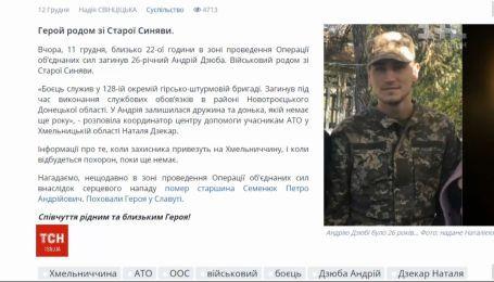 Двоє українських військових зазнали поранень у зоні бойових дій