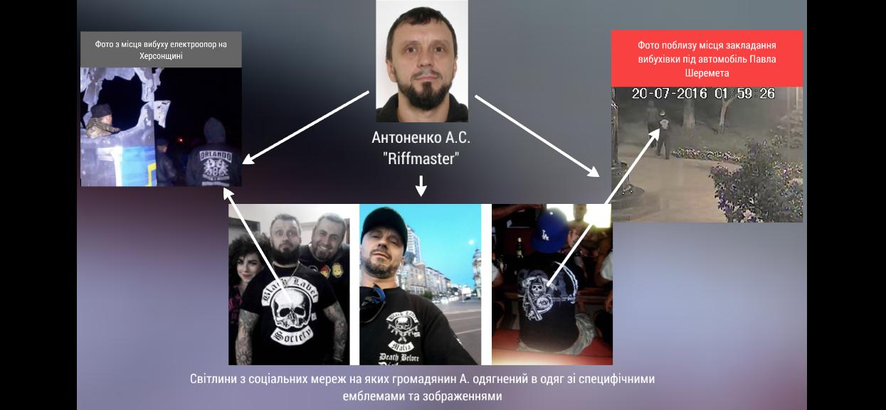 Справа Шеремета Антоненко