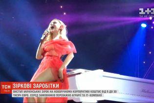 MONATIK, Полякова, Сердючка: сколько стоит выступление звезды на новогоднем корпоративе