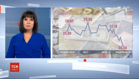 Гривня щотижня міцнішає: хто втрачає через падіння долара