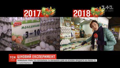 ТСН порівняла ціни на продукти на ринку та в супермаркеті