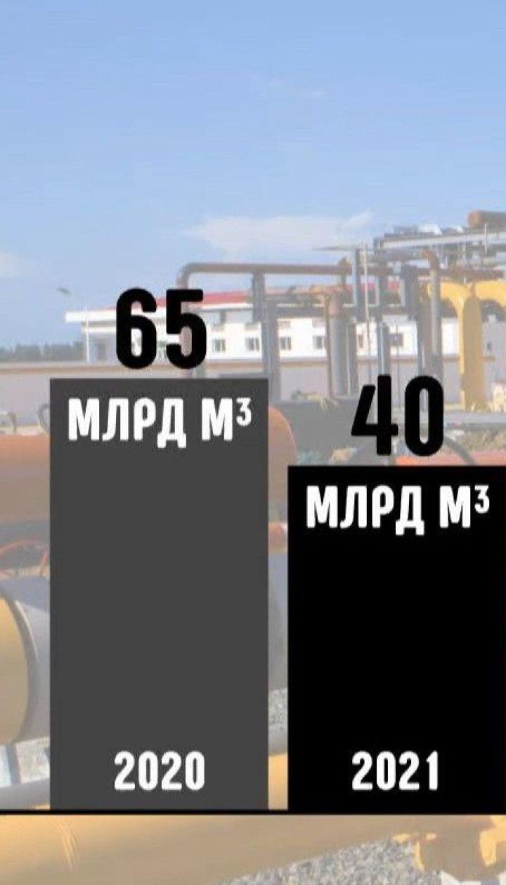 Непростий компроміс: що передбачає нова газова угода між Україною та Росією