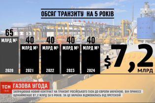 Непростой компромисс: что предусматривает новое газовое соглашение между Украиной и Россией