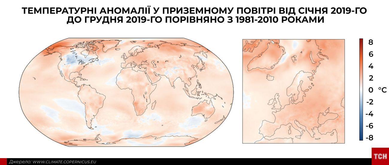 Рекордно теплий 2019 інфографіка