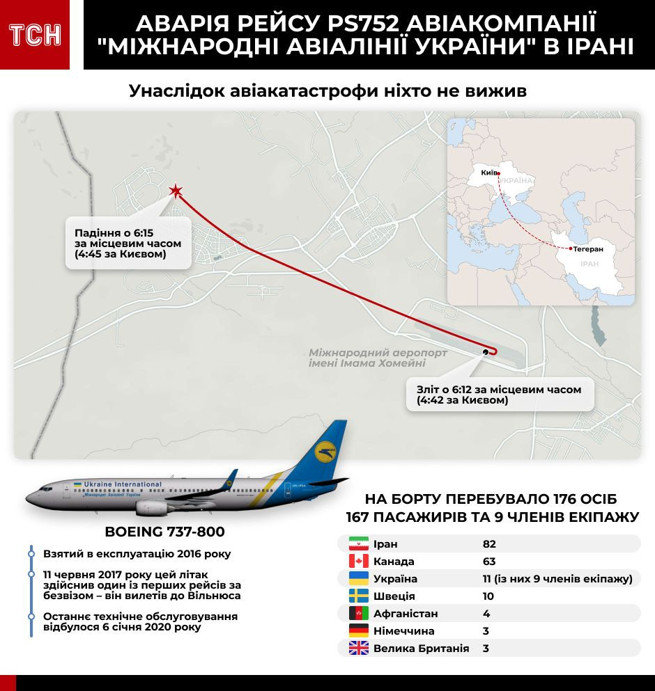 авіакатастрофа в Ірані, інфографіка