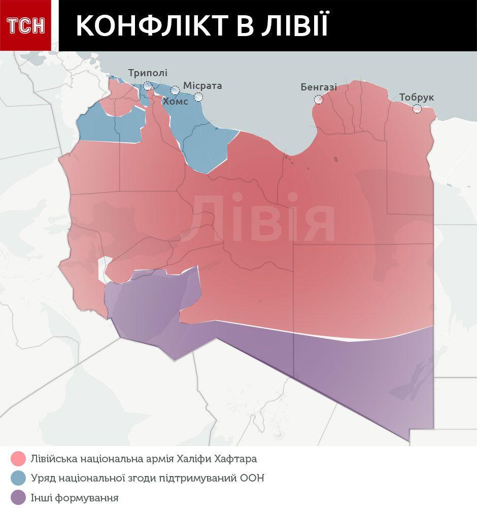 Конфлікт в Лівії