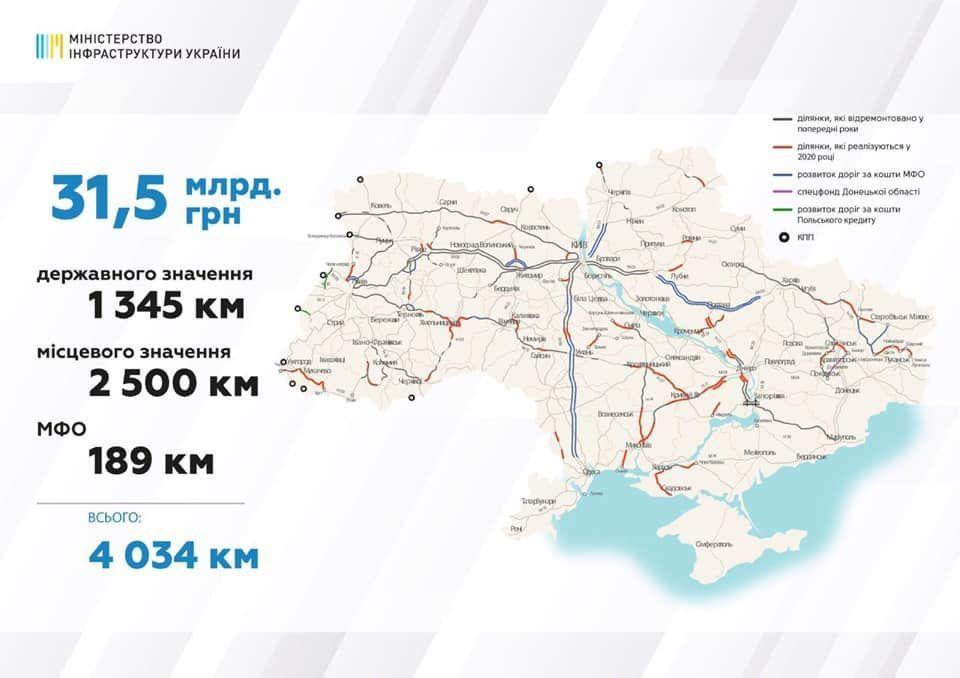 План ремонту доріг 2020