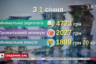 Экономист Михаил Кухар - о зарплатах чиновников