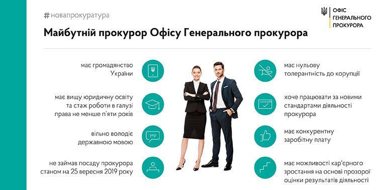 вакансії в Офісі генпрокурора_2