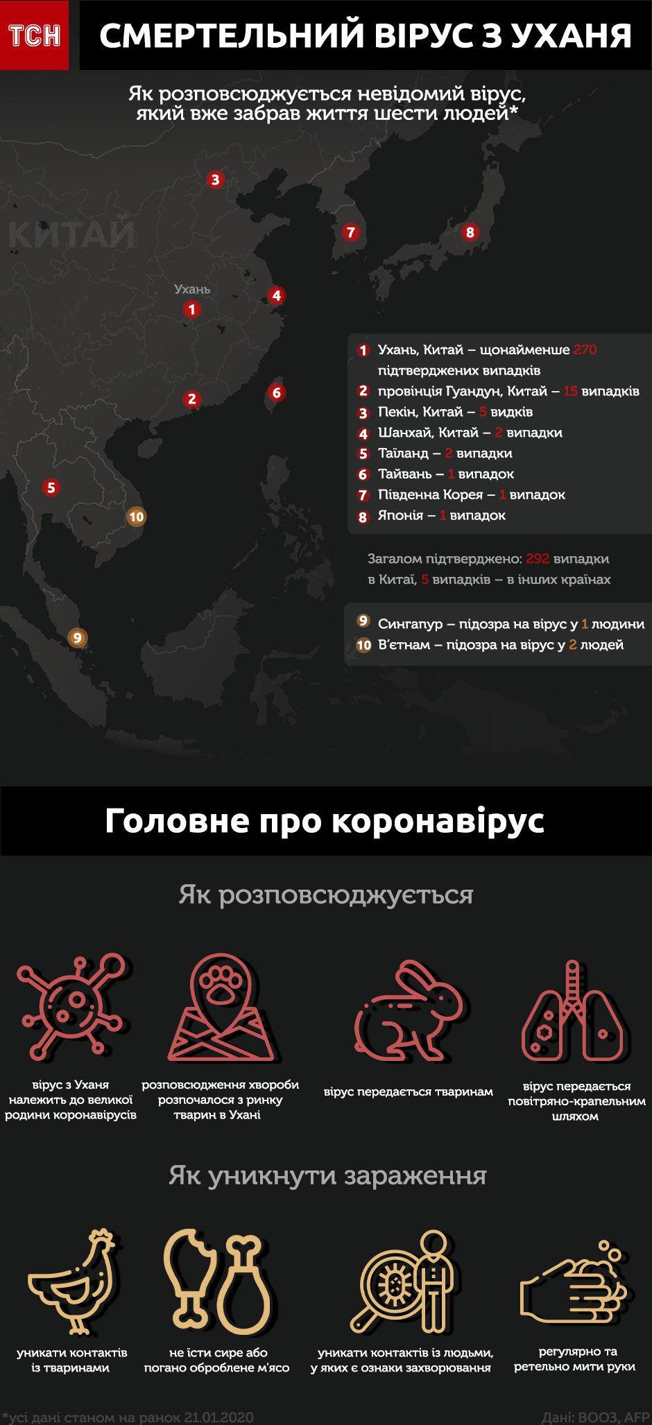 китайський коронавірус інфографіка чорна версія