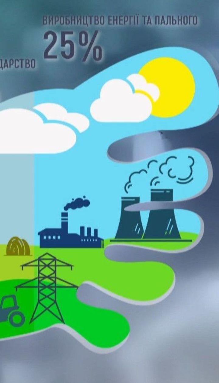 """Что такое """"углеродный след"""" и как наносить планете меньше вреда"""