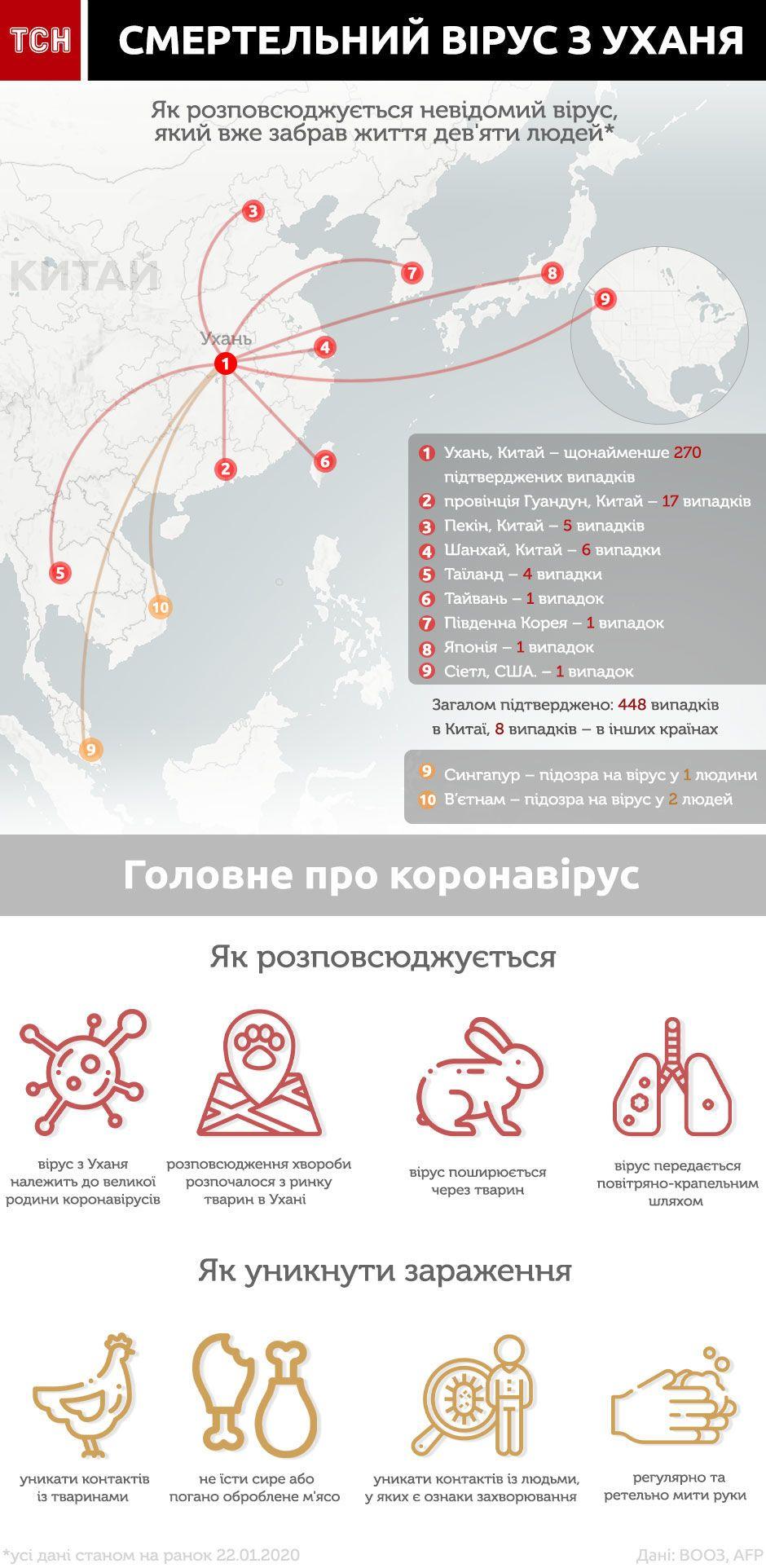 Вірус з Китаю оновлена інфографіка 22 січня_1