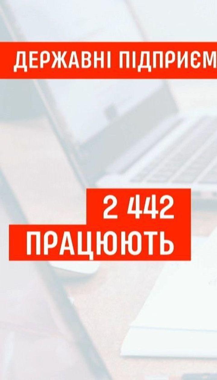 Масштабная приватизация: Украина планирует продать более полутысячи государственных объектов