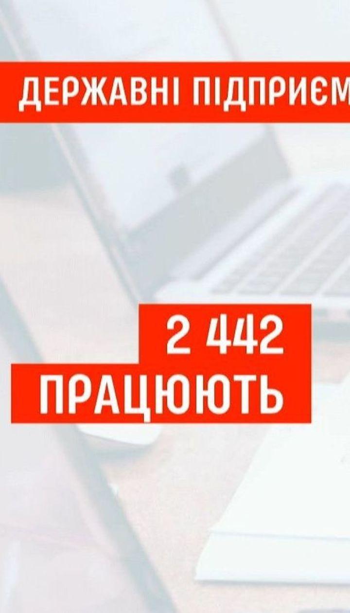 Масштабна приватизація: Україна планує продати понад пів тисячі державних об'єктів