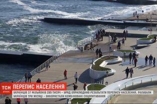 37 миллионов 289 тысяч: правительство обнародовало результаты переписи населения Украины