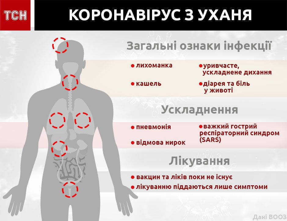 коронавирус симптомы человека